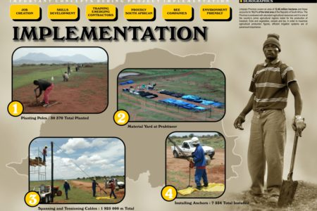 Page Layout - Graphic Design - Nelspruit and White River, Mpumalanga